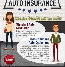 learn the difference between new york standard and non standard auto insurance with our licensed new