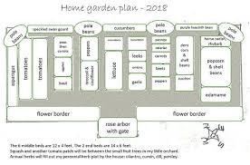 skippy u0027s vegetable garden