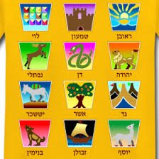 12 tribes stones what is so significant about the twelve tribes of israel in the