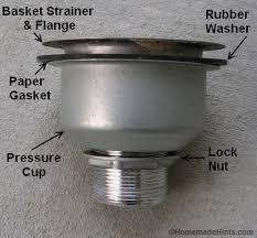 Kitchen Sink Strainer Basket Replacement How To Install A Kitchen Sink Drain Basket
