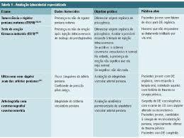 moreira jr editora rbm revista brasileira de medicina