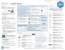 cheatsheets u2013 rstudio