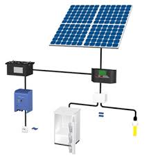 operation of off grid installations wagner solar solar power