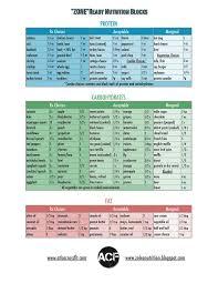 best 25 diet chart ideas on pinterest nutrition food chart