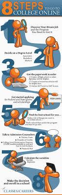 online speech class for high school credit best 25 online education courses ideas on online