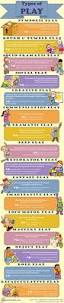 best 25 communication theory ideas on pinterest counseling