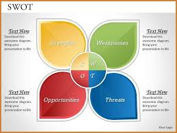 swot analysis template ppt notary letter