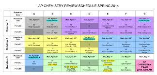 ap review 2013 14 adrian dingle u0027s chemistry pages