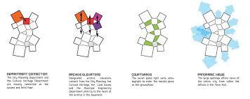architecture design diagram interior design