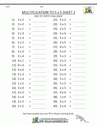 Bar Graph Worksheets 3rd Grade Splendid Bar Graphs 2nd Grade Gr 2 Math Worksheets Printable