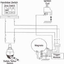 yamaha ignition coil wiring diagram u2013 readingrat net