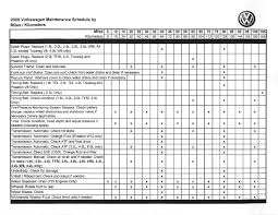 tamerlane u0027s thoughts volkswagen maintenance schedule 2005 model