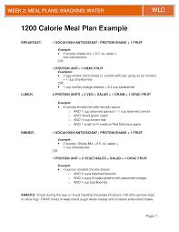 calorie diabetic diet meal plan calorie diabetic diet menu how to
