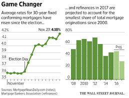 average apartment prices is the federal reserve about to start reverse qe seeking alpha