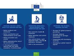 the 2017 eu one health action plan against antimicrobial