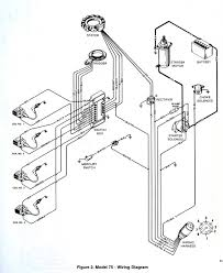 magnetic contactor wiring diagram single phase circuit and