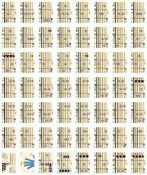 chord cards cards learn guitar the way i