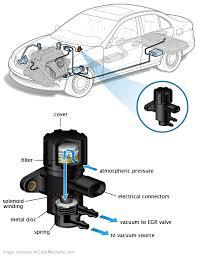 ford ranger egr valve problems egr solenoid