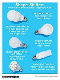 what are the best light bulbs best energy saving lightbulbs consumer reports