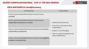199 2015 minedu matriz de diseño curricular nacional modificación ppt descargar