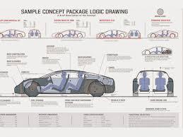 car design package design automotive design