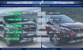 peugeot 5008 dimensions peugeot 5008 vs peugeot 3008 suv is the length the only difference