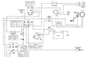 john deere gator hpx wiring diagram ignition john wiring diagrams