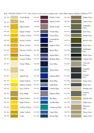 color chart html hex rgb cmyk pantone color codes color