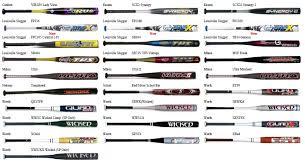 best softball bat best baseball and softball bats most details prices