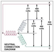 wiring diagram for 277 volts u2013 the wiring diagram u2013 readingrat net