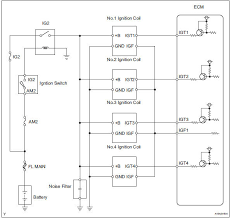 toyota rav4 service manual ignition coil diagnostic trouble