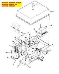 club car wiring diagram gas club wiring diagrams instruction