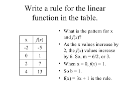 writing linear equations from a table writing linear equations from tables college paper service
