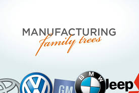 renault nissan logo car manufacturer family tree which carmaker owns which car brands