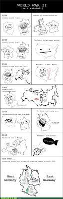 World Memes - world war ii in a nutshell in a nutshell know your meme