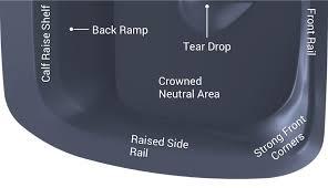 topo best standing desk mat anti fatigue mat calculated terrain crowdfunding is standing better than