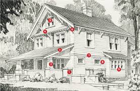 when craftsman houses were evil wsj