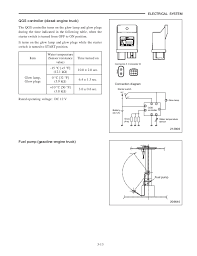 cat fork lift gc25 wiring diagram lift pump diagram lift parts