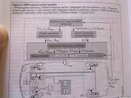 100 bosch ve injection pump tech manual the fly by wire