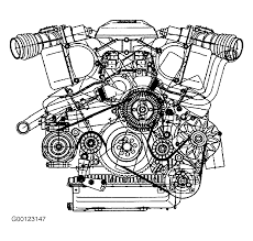 1998 bmw 540i serpentine belt routing and timing belt diagrams