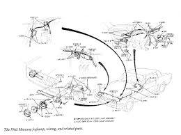 rigid industries led light bar wiring diagram wiring diagram weick