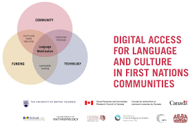 publications híɫzaqv language and culture mobilization