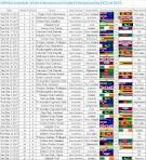 Cricket World Cup 2015 Matches List   FunBix