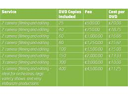videographer prices show videography hne media services limited