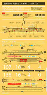 556 best boats u0026 ships images on pinterest battleship aircraft