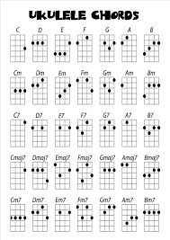 chord shapes ton ukulele lessons