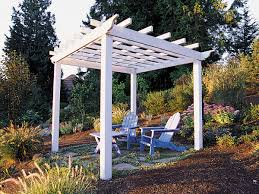 how to build a backyard pergola sunset
