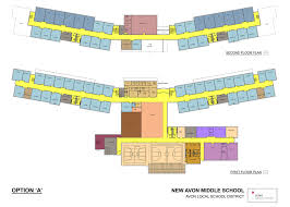 potential floor plan for new avon middle unveiled at forum