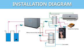 geothermal to boil water heater split heater solar system boiler