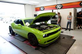 hellcat challenger 2017 engine dodge challenger srt hellcat dyno tested may be more powerful